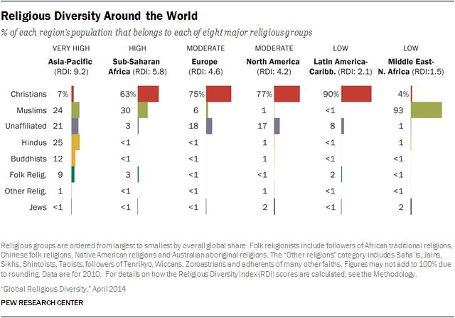 religious-diversity-4